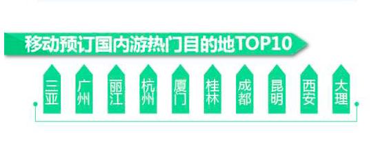 西安入选受游客青睐的十大国内游目的地城市