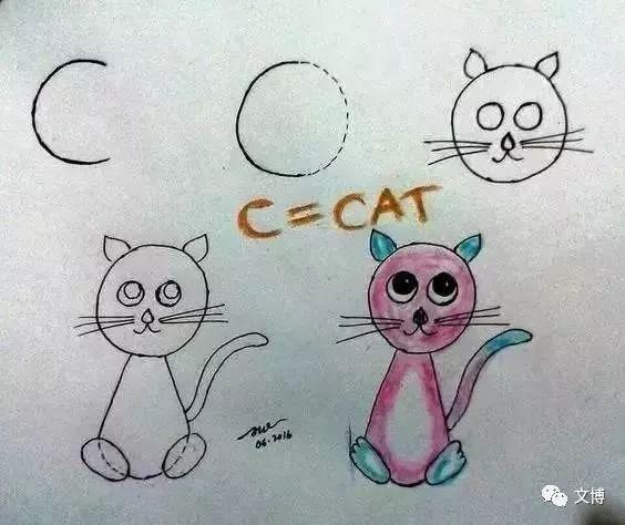看老外是怎么教孩子学26个字母 简笔画教程,让孩子提高想象力