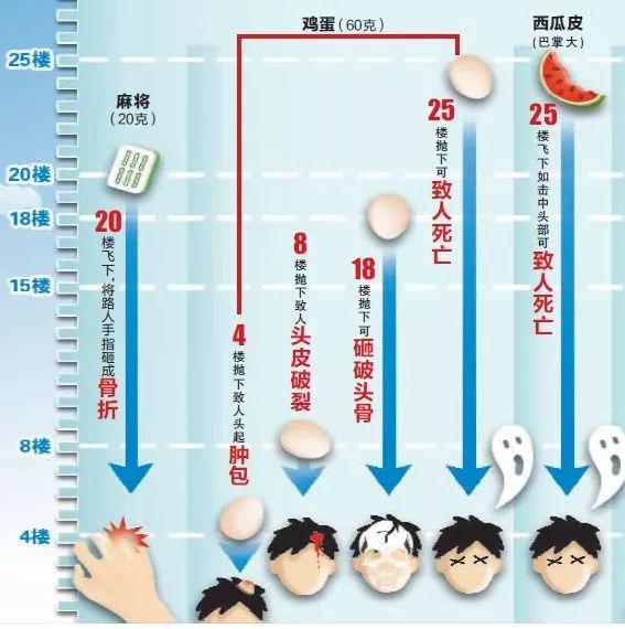 必发娱乐官网 14