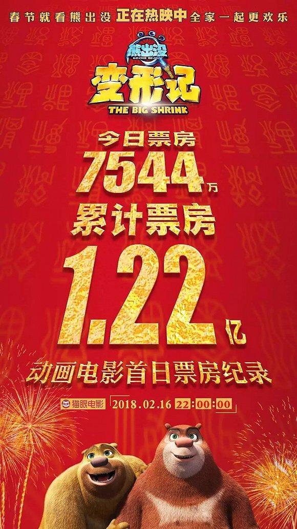 三天票房32亿 春节档大爆发预示电影市场全面升级?