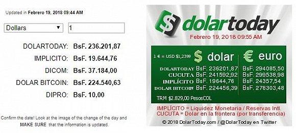 图片来源:实时统计玻利瓦尔兑美元黑市价格的DollarToday官网