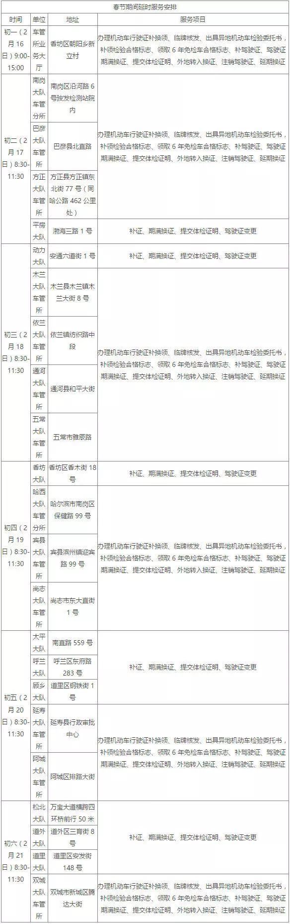 春节期间哈尔滨生计指南!涉及医院银行、水电燃气、驾管户政、免