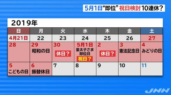 2019年日本皇太子继位后可能有十天连休假期(图源:日本JNN新闻网)