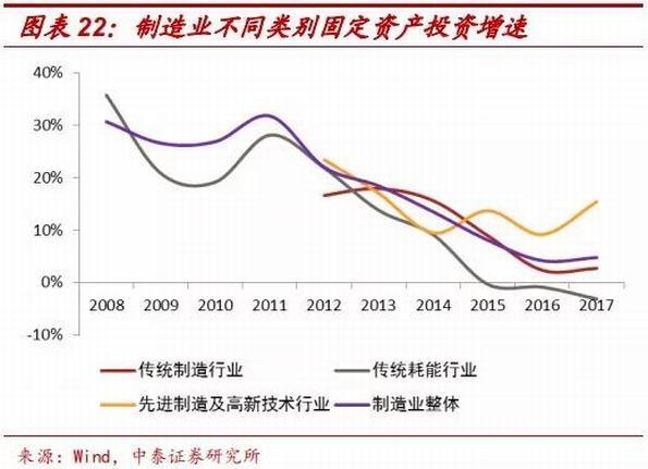 货币总量与国家经济总量的关系_数字货币图片(3)