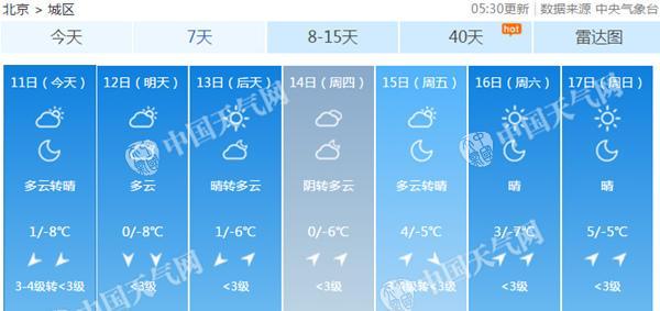 北京本周天气严寒。