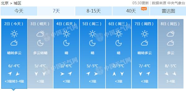北京今天能见度较差明将好转 冷空气再袭周日最高温3℃