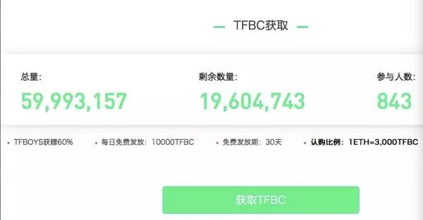 网站上显示的TFBC发行情况