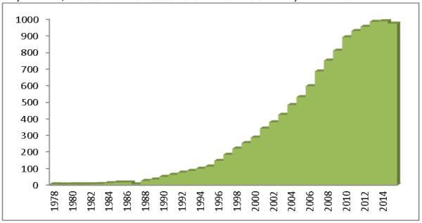 2012中国农业人口比例_人口变动与城乡发展|提高职业教育可有效促进城市市民