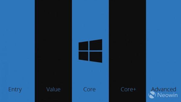 Windows 10消费者SKU将可能迎来重大变化:4月生效