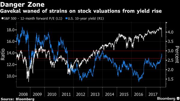 杠杆交易--【图解】美国股市上演连环惨剧