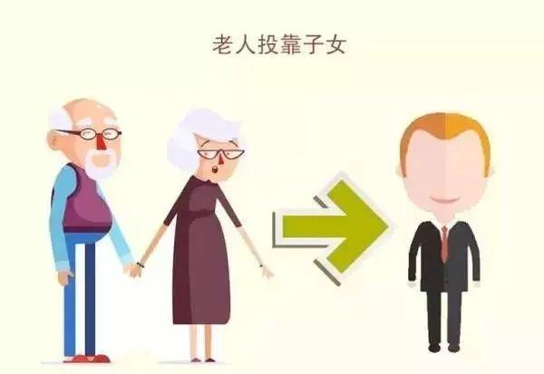 威尼斯人:想结婚入户成都的速看!新政来了,夫妻投靠入户须满足三个条件