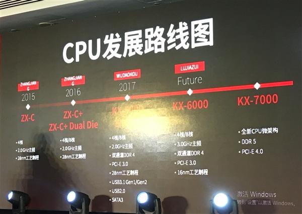 国产x86处理器不受Meltown及Spectre漏洞影响