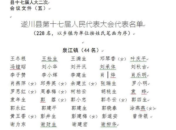 遂川县第十七届人民代表大会代表名单部分,王满生在列。