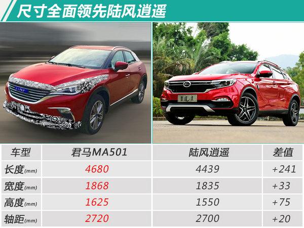 君马第3款轿跑SUV年内上市 酷似马自达CX-4