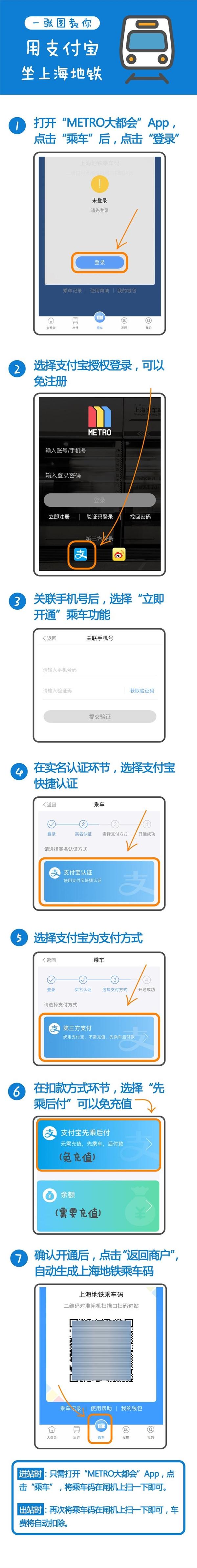 支付宝接入上海地铁,首次免费,还有8折