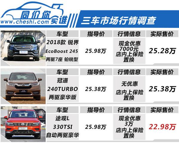 不到26万买中型SUV 锐界/冠道/途观L你选谁?