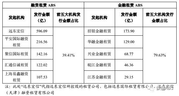 数据来源:CNABS,兴业研究(数据截止2017年11月)