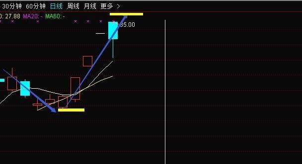 中国芯片最强龙头诞生,87亿举牌重组成功,18年