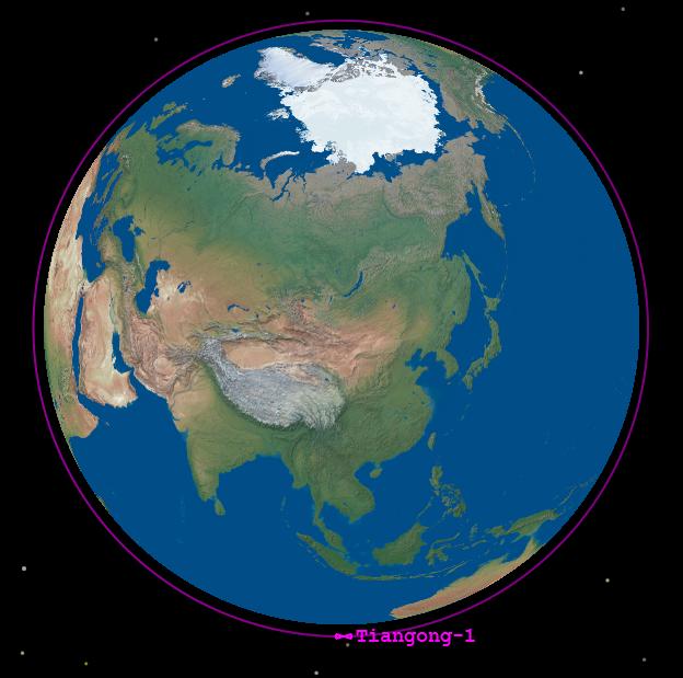 天宫一号轨道,更新于3月7日。来源:Aerospace