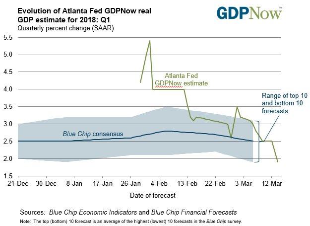 2009年gdp增幅_今年智利GDP增幅预计为3.0%