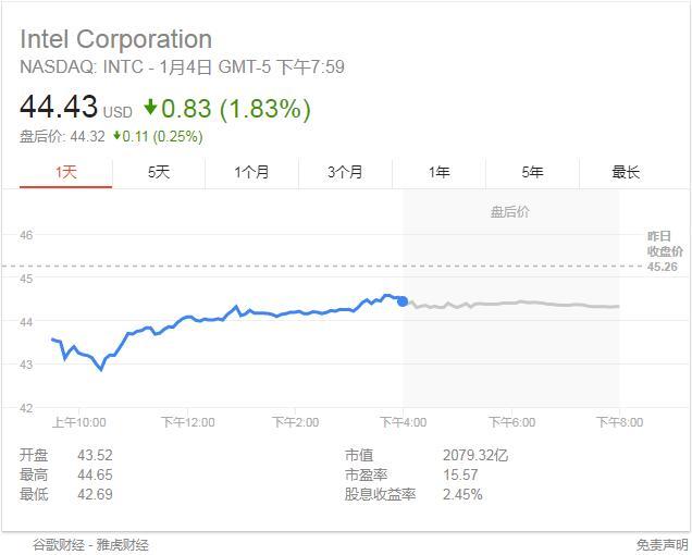 """律师将对英特尔CEO在""""芯片门""""前抛售股票一事发起集体诉讼"""