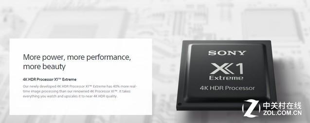索尼X1图像处理芯片进阶版