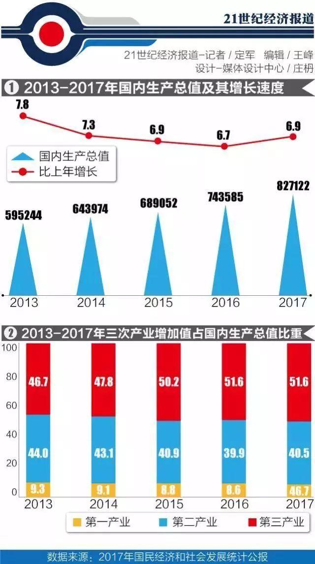 外媒:如果中国成功避开此陷阱 将让西方颤抖