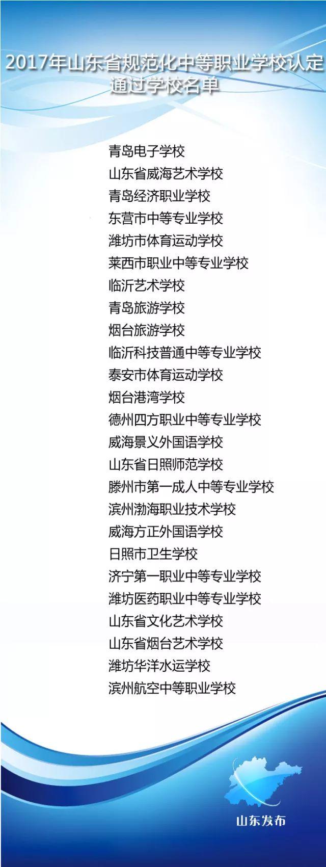 关注丨2017年山东省规范化中等职业学校,认定25所