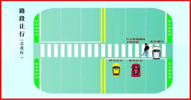 滨城区已设置47处机动车不礼让斑马线交通违法行为抓拍点,详情在此!