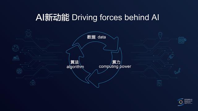 """李彦宏:""""数据+算力+算法""""驱动AI王者归来"""
