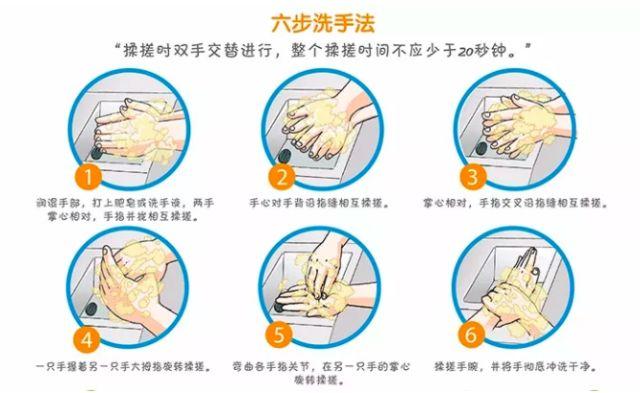 春节旅行 这些健康安全小常识你必须知道!