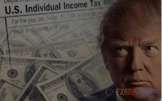 美国税改投票结果乐观,美联储或在明年加息3次