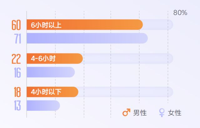 2民警提醒市民:020年中国高