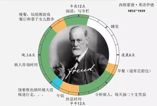 """全球公认最健康的作息时间表,""""佛系""""的你应"""