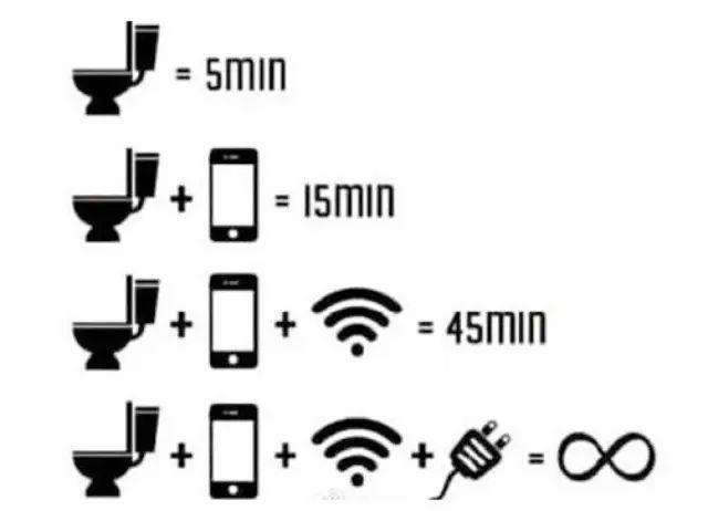 上厕所玩手机的人注意 你的7个器官正在慢慢受损