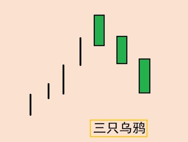 炒股时常用的K线组合形态反转组合
