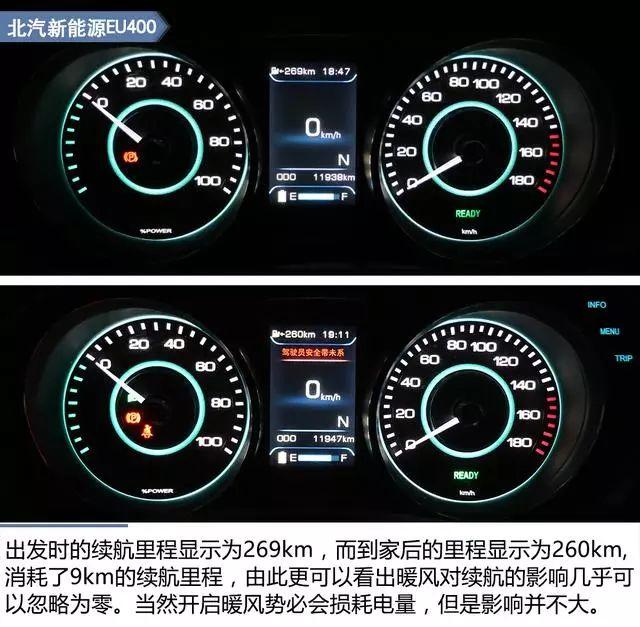 暖风和低温对电动车影响有多大?200公里实测数据告诉你