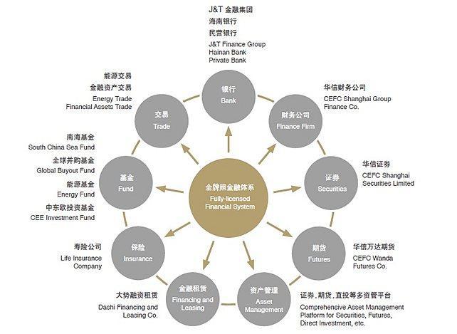 揭秘叶简明:炒房起家构建金融帝国 修宗祠叮嘱别宣传