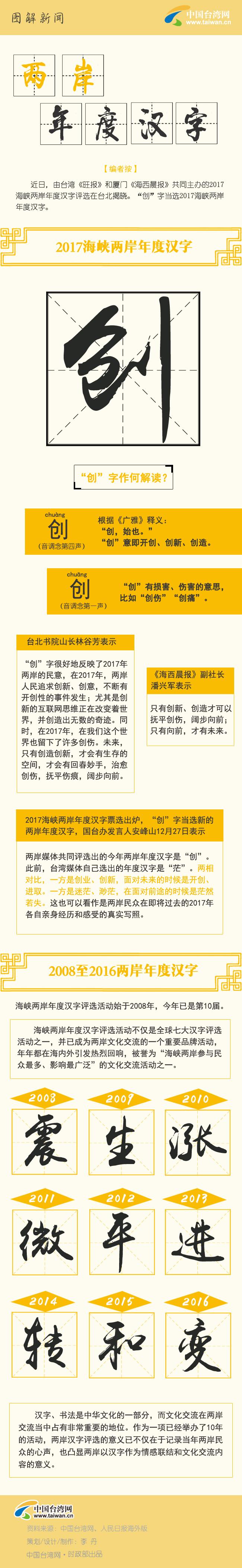 【图解新闻】两岸年度汉字