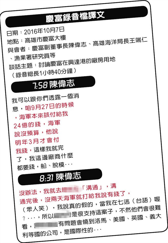 """有关""""世纪大案""""庆富案的录音文档。(图片来源:台湾《中时电子报》)"""