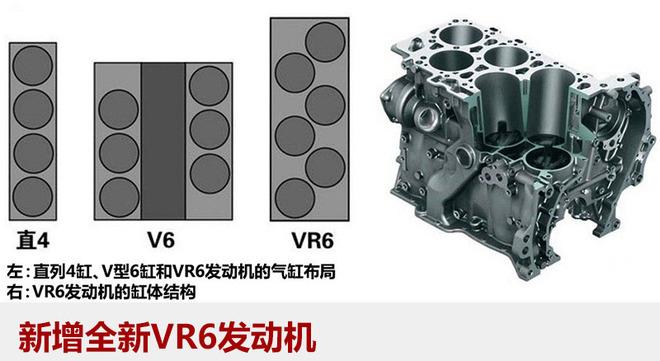 大众Arteon将推多款衍生车 搭VR6发动机
