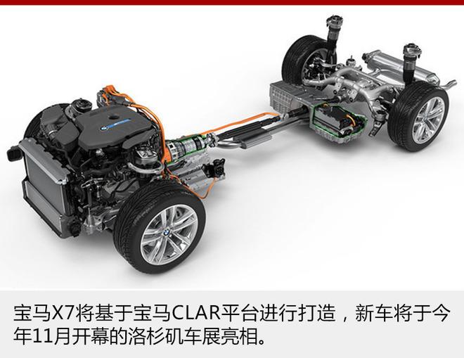 宝马X7将于洛杉矶车展首发 轴距超3米