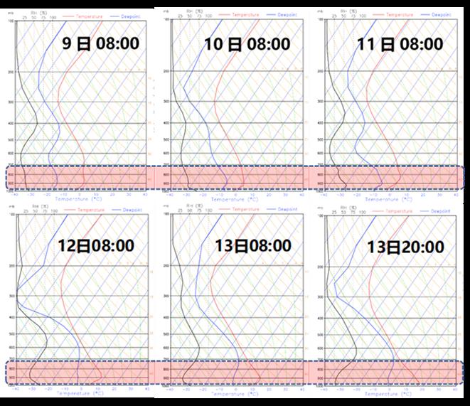 图3 3月13日京津冀及周边地区PM2.5浓度预报