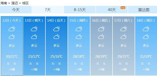 最高28℃!除夕前全岛大升温!海南人过年就要暖暖哒……