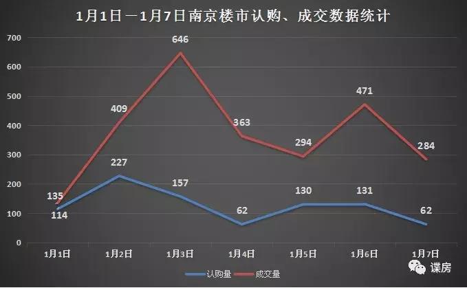 一周热点: 南京再出人才新政、2018南京各区新建学校名单出炉