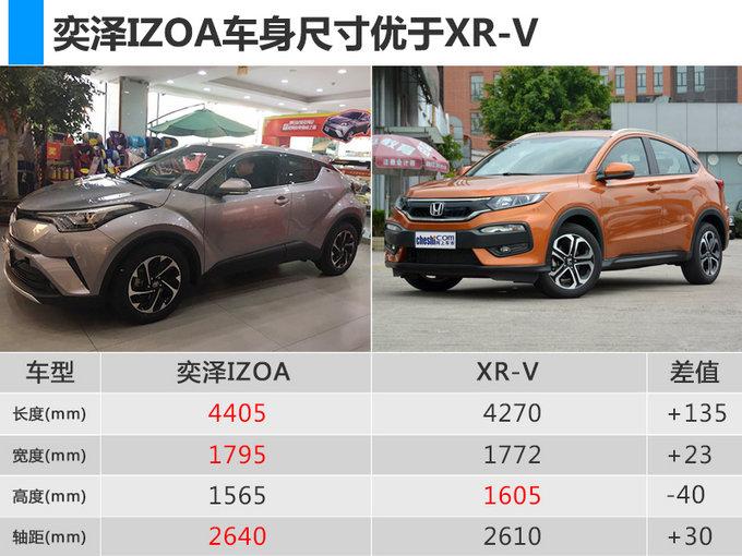 动力/尺寸均超XR-V 一汽丰田奕泽或售13.98万起
