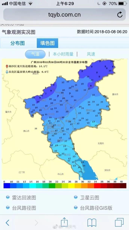 一个晚上,广州气温降到个位数!感受到冷空气的诚意了吗