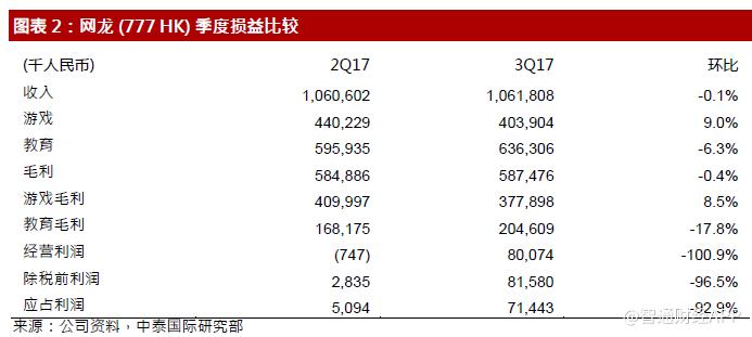 从Q3业绩看网龙(00777):手游收入增加1.2倍,教育收入增五成 中国古代十大名剑