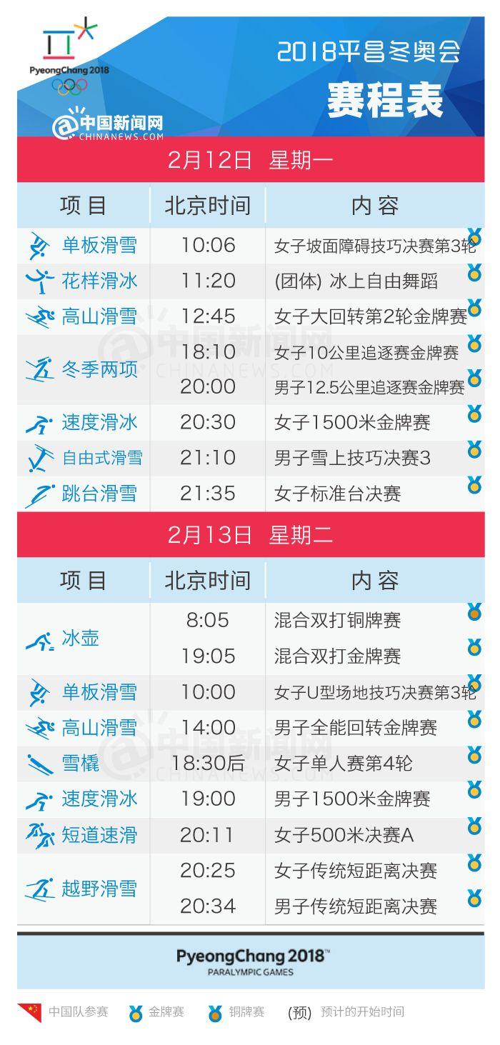 2018年平昌冬奥会今天开幕 这9张图不能错过