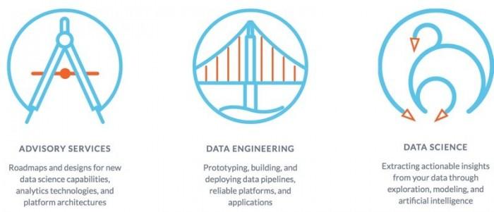 苹果公司聘请来自硅谷数据科学公司的数十名员工